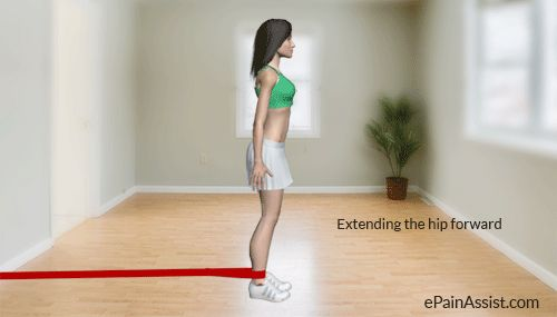 Meralgia Paresthetica Exercise: Forward Resistance Band