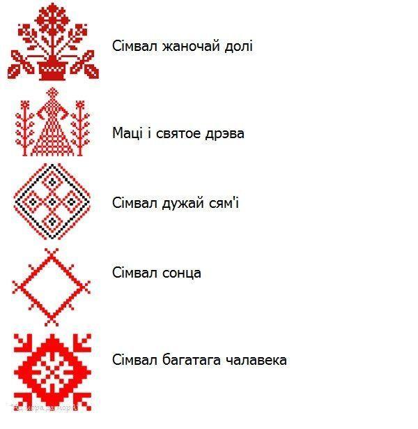 Славянская Вышивка, Posts,