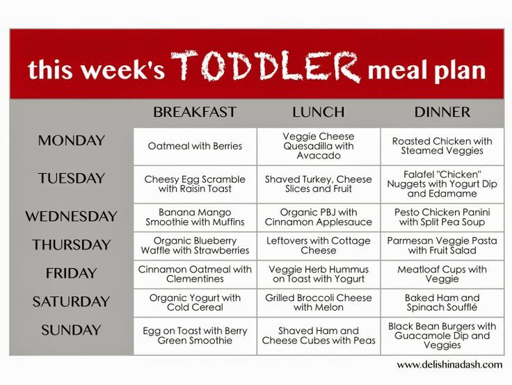 Superior Weekly Menu Planner For Toddlers