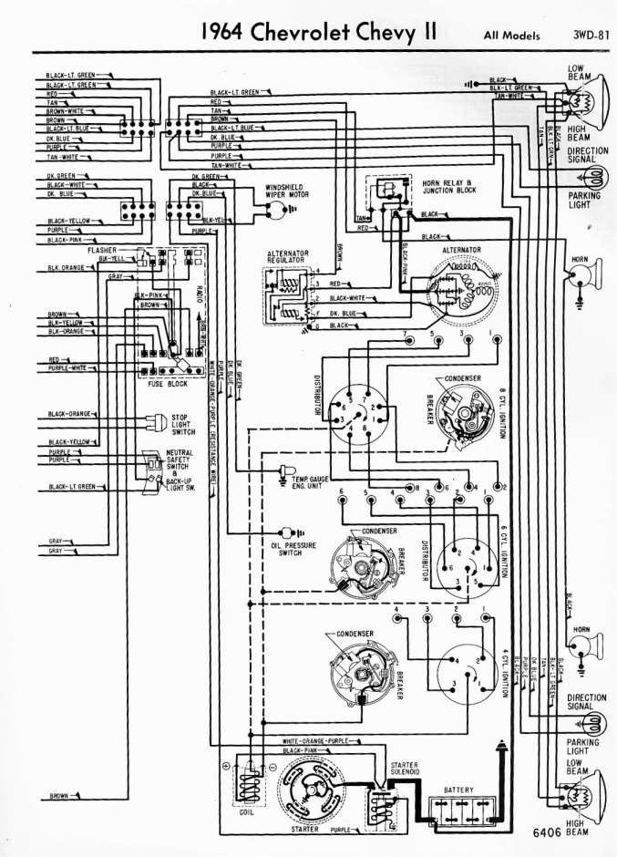 1964 Chevy Truck C10 Wiring Diagram And Buick Starter Wiring Schematics Online Chevy Trucks Chevy Impala
