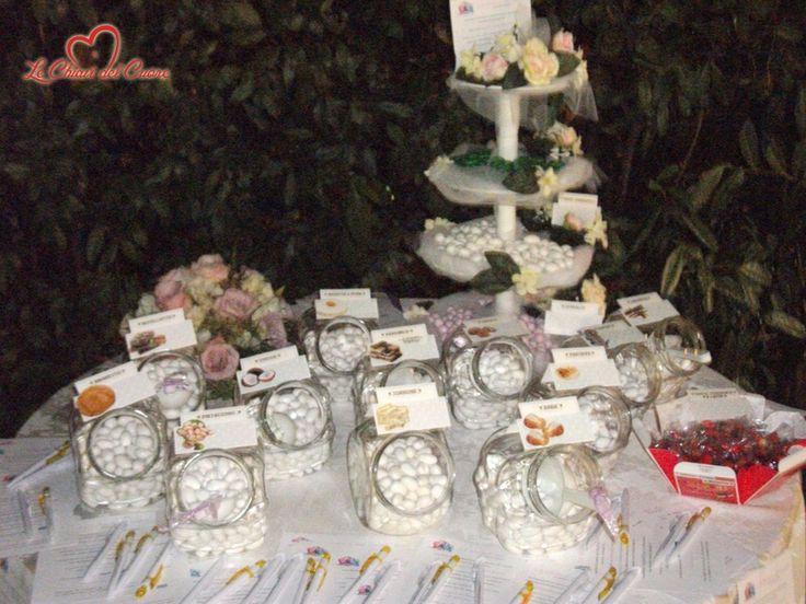 Immagine di http://www.lechiavidelcuore.it/wp-content/gallery/creazioni-varie/confettata-matrimonio.jpg.