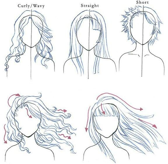 How Curly/straight Hair Flows In The Wind