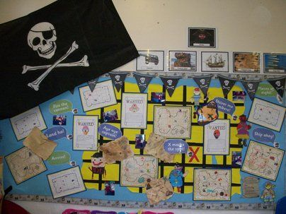 Treasure Map Display, classroom display, class display, Pirates, pirate, jolly roger, treasure, map, ship, Early Years (EYFS), KS1 & KS2 Primary Resources
