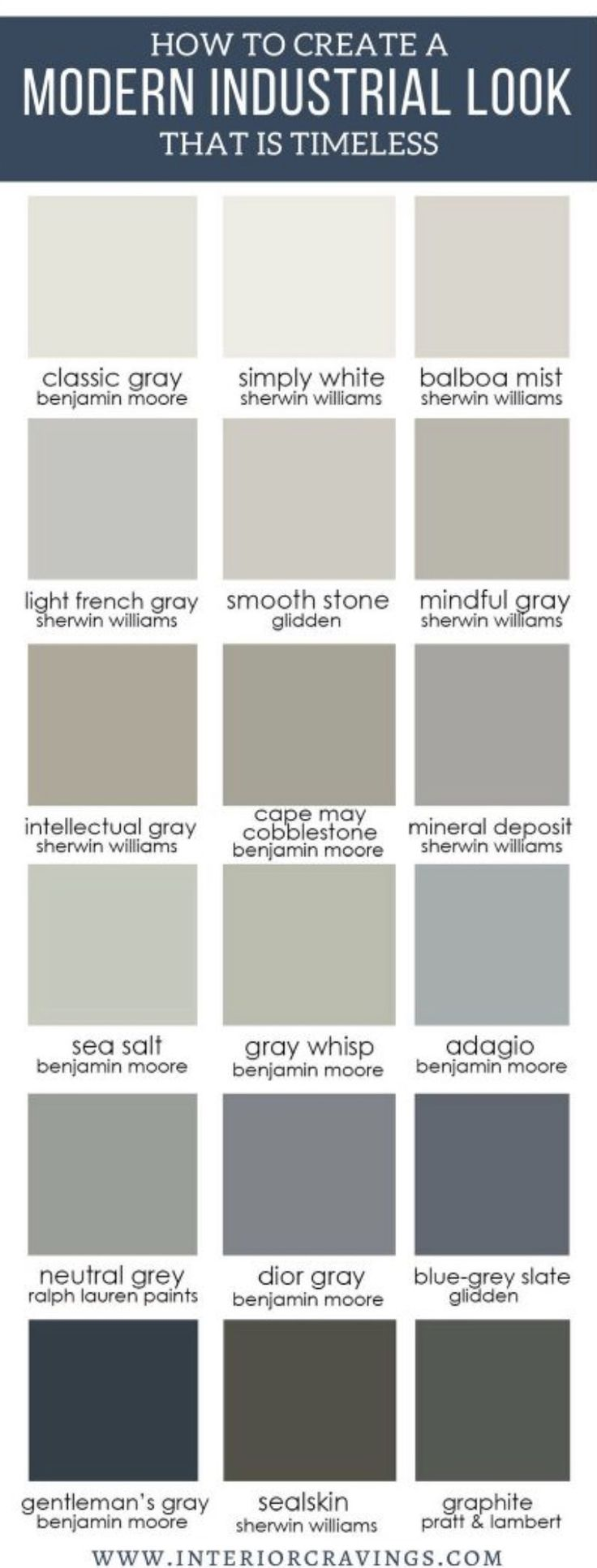 Industrial paint colors in 2020 exterior paint colors