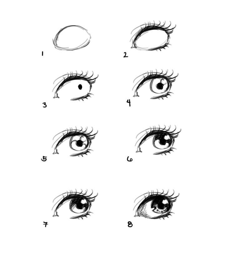 Как нарисовать аниме карандашом поэтапно для начинающих глаза поэтапно