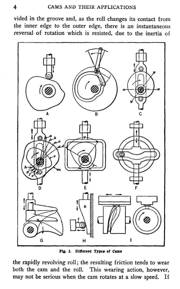 Sample page from Ingenious Mechanisms for Designers and Inventors