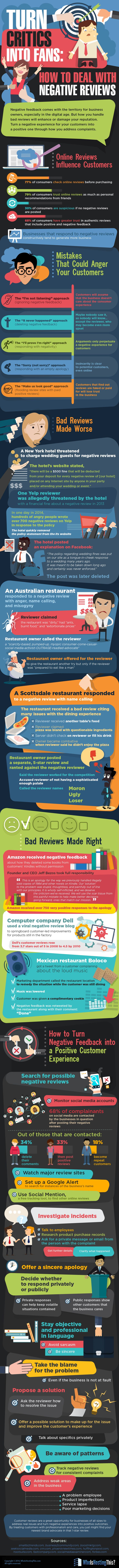 Turn Critics Into Fans: How To Deal With Negative Reviews #Infographic #HowTo