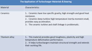 The Application of Turbocharger Materials & Bearing - http://www.gp-turbo.com/turbocharger-materials/