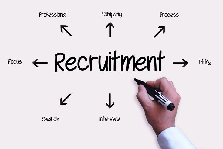 Recruitment agencies in Nepal cooperate with a large number of companies abroad. Such connections are made in various fields.  Recruitment agency in Nepal get paid by such companies for finding suitable employees or temporary workers for them.