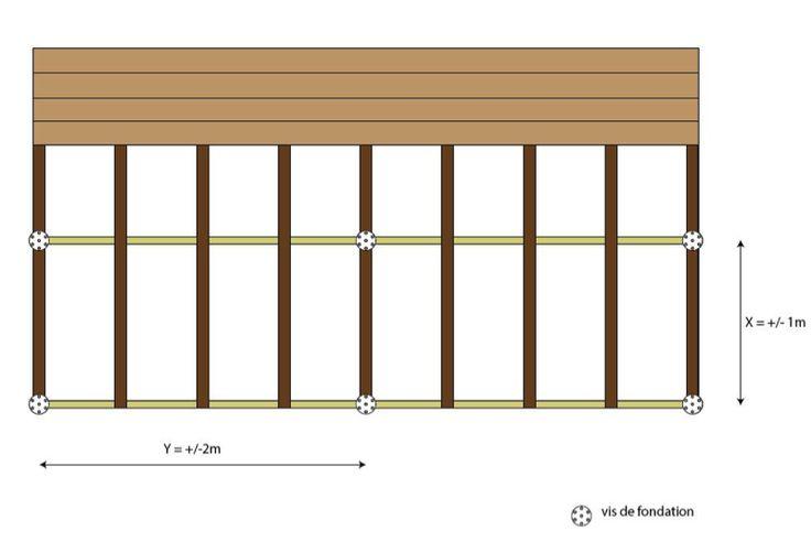 115 best terrasses images on pinterest backyard patio. Black Bedroom Furniture Sets. Home Design Ideas