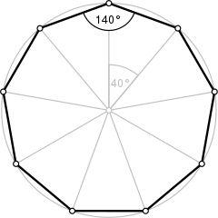 Regular polygon 9 annotated.svg