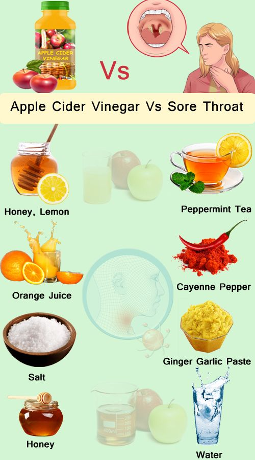 How to use Apple cider vinegar for Sore Throat?Know the Sore throat Causes &remedies. Benefits of ACV for a throat infection.best medicine for throat pain.