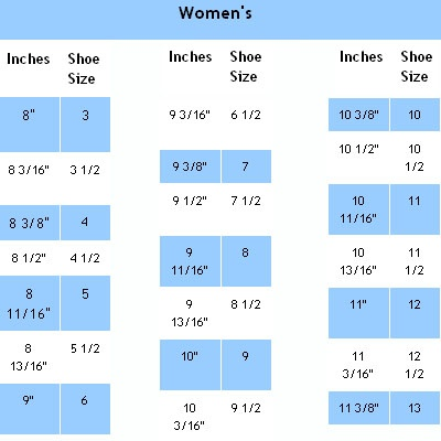 Depending on your height, you then have to choose between short (S), regular (R) or long (L). US letter sizes – XS to XXXL Use this size table to find out men's clothing sizes in US Letter sizes (Small/Medium/Large).