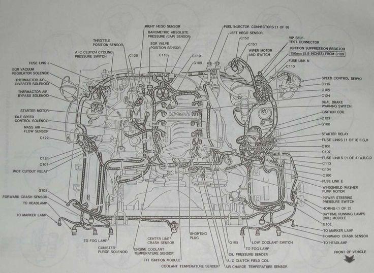 10  1997 Mustang Engine Wiring Diagram - Engine Diagram