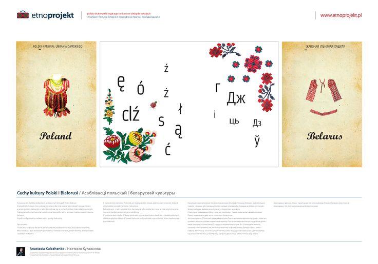 Cechy kultury Polski i Białorusi by Anastasia Kulazhenko