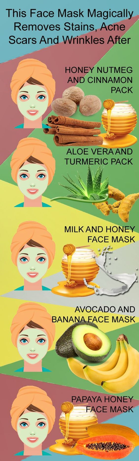 Face mask from homemade ingredients? I'm in!