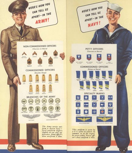 Wartime Greyhound route maps featured handy guides to help customers identify army and navy personnel by rank