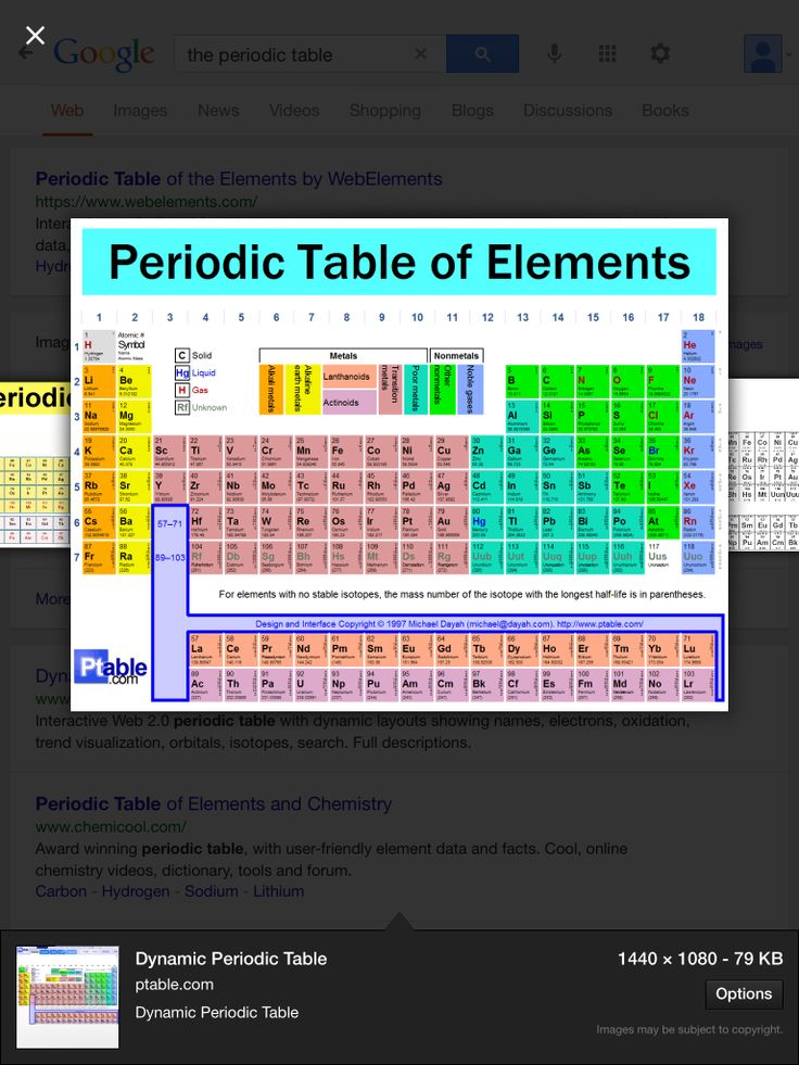 dynamic periodic table - 736×981