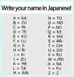 Grappig Spel je naam in het Japans  ARI CHIKATO  Youre name in Japanese! TAMOTA HA HA JHA