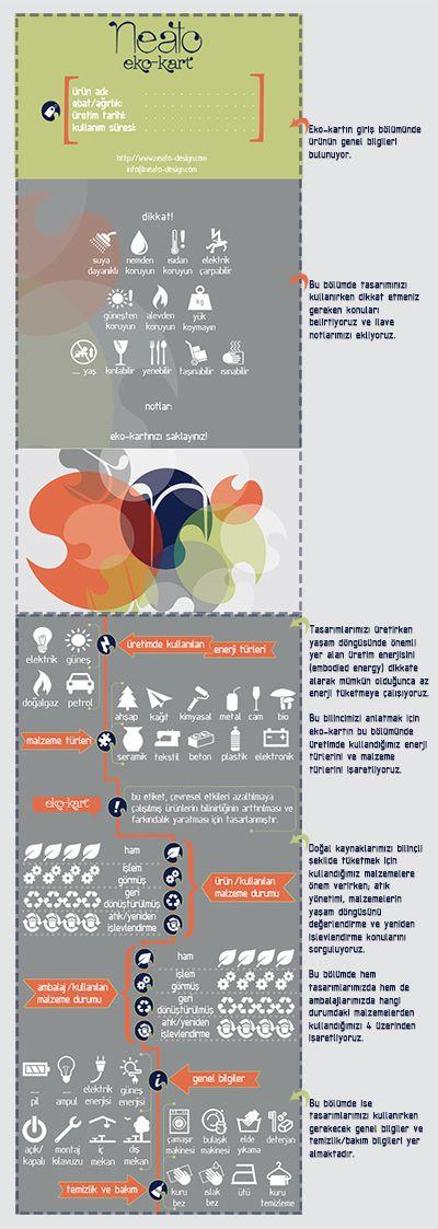 Neato Design Eko-Kart ! #ecolabel #ekoetiket