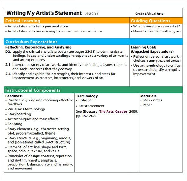 Artist Statement Template Artist Statement Template Artist Statement Artist Statement Examples