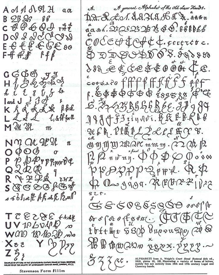 History of handwriting analysis