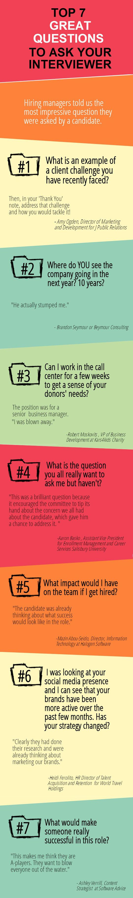 Top 7 questions you ask your interviewer.