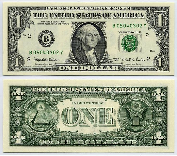 Will the Dollar lose its status as the Worlds Reserve Currency?