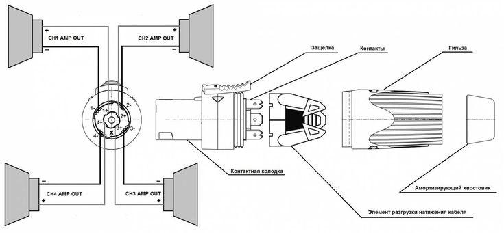 12 Speakon Wiring Diagram Diagram Electrical Wiring Diagram Electrical Cables