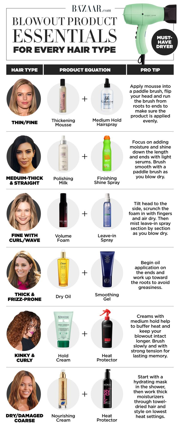 Click through to shop the BEST blowout products for every hair type.