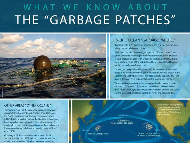 Great Pacific Garbage Patch - National Geographic Education