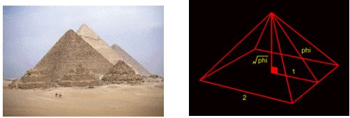 The Great Pyramid of Giaz, 4700 BC with proportions according to a 'sacred ratio'.  #Pyramid #Giaz
