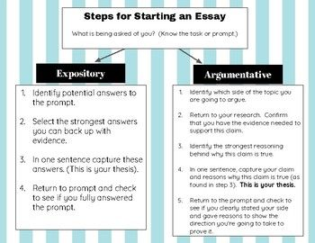 The first step in creating an argumentative essay is