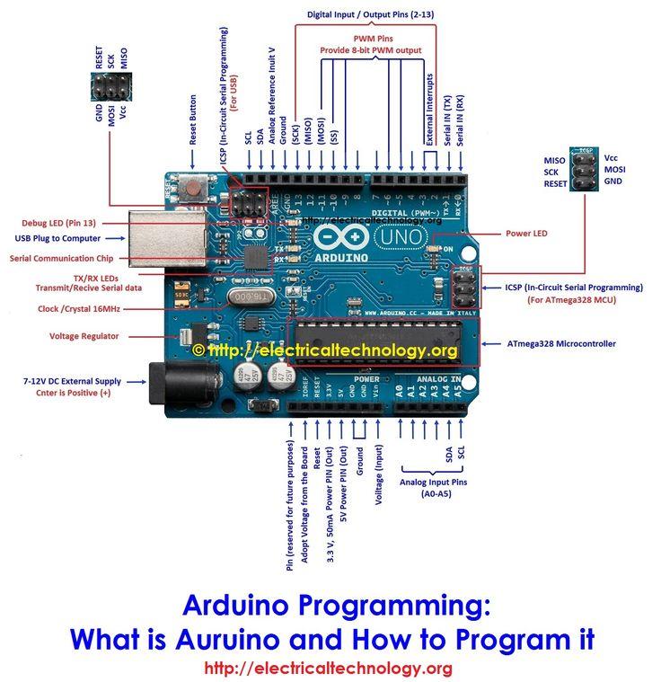Arduino Programming What is Arduino and How to Program it?  sc 1 st  Pinterest : arduino wiring language - yogabreezes.com