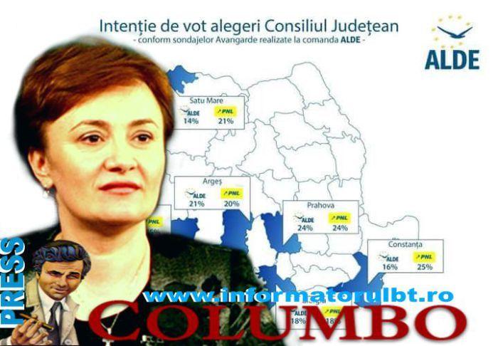 ALDE tot mai iubit de români. Păzea Botoșani :http://www.informatorulbt.ro/alde-tot-mai-iubit-de-romani-pazea-botosani/