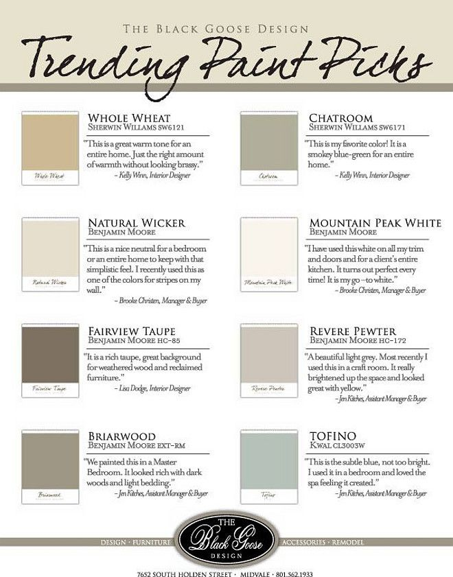 Trending Paint Colors. Sherwin Williams Whole Wheat SW 6121(warm), Chatroom (smoky blue-green) SW 6171. Benjamin Moore Natural Wicker (simple neutral), BM Mountain Peak White (great for trim), BM Fairview Taupe HC-85 (rich taupe), BM Revere Pewter HC-172 (light gray), BM Briarwood (rich color),  Tofino Kwal CL3003W (subtle blue, spa feel)