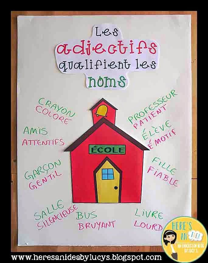 Here's an idea: Adjectives Anchor Chart Idea AND an easy way to make your anchor charts look good!