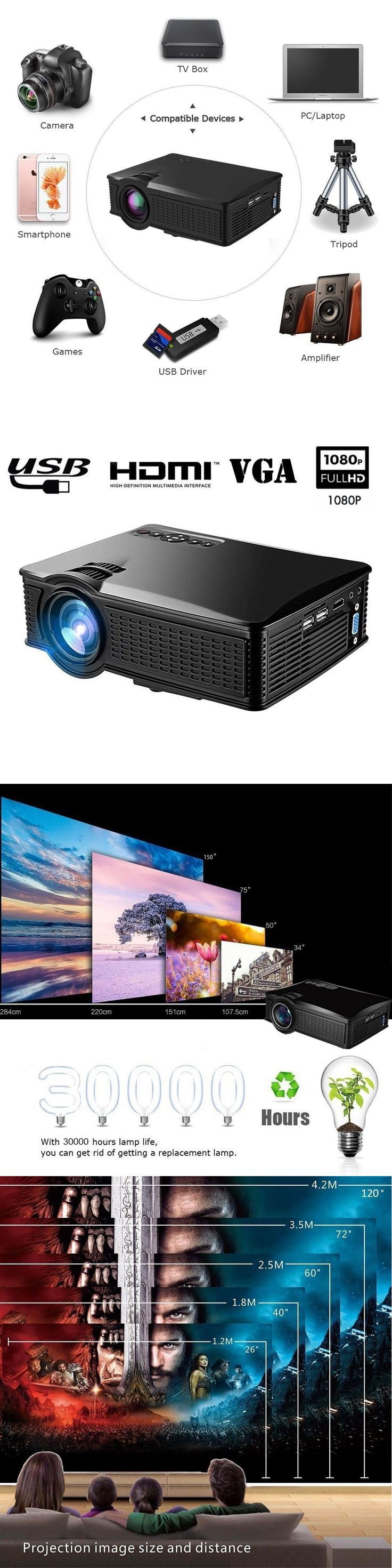 Projection screens and material movie screen portable outdoor video projector home projector hdmi 1500 lumens
