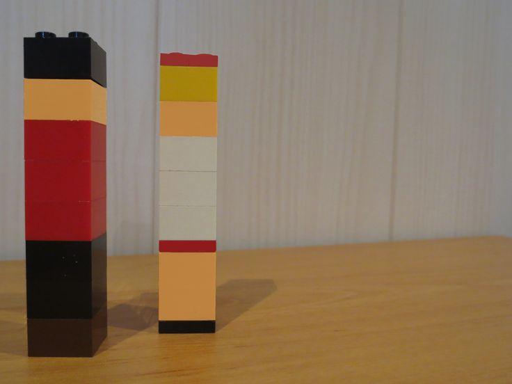 Concept 1: We kunnen mensen en/of dingen herkennen, zelfs als ze heel minimalistisch afgebeeld worden. - Suske en Wiske