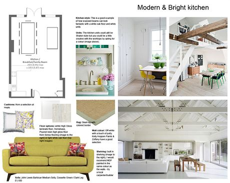 Win A Consultation With Pippa Jameson Interiors