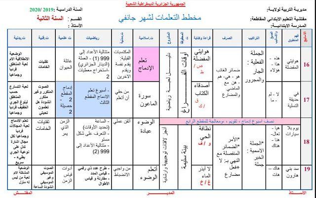 التوزيع الشهري لشهر جانفي السنة الثانية ابتدائي الجيل الثاني Http Www Seyf Educ Com 2020 01 Monthly Distribution January 2ap Html Periodic Table