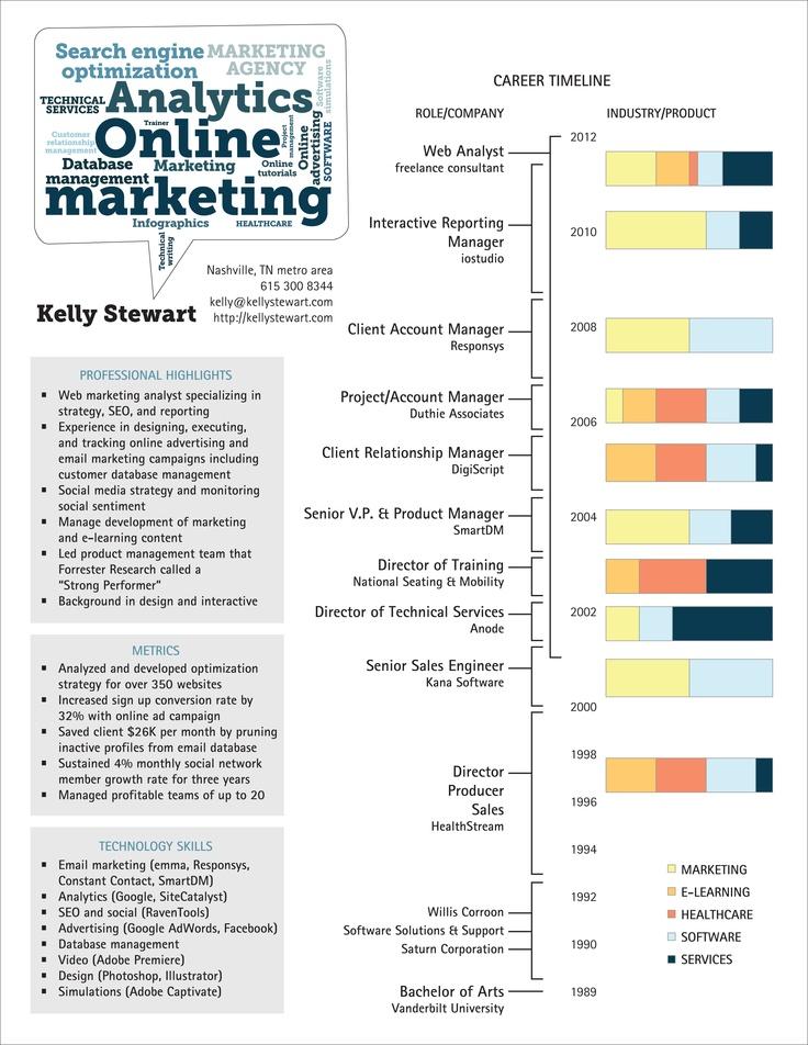 28 best resume images on pinterest resume ideas cv ideas and