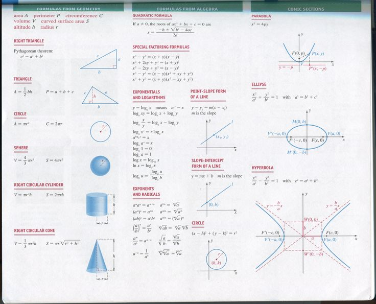Conic section formulas pdf converter