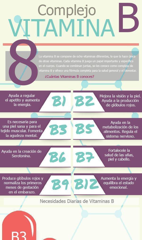 Tipos de vitamina B y los problemas que nos puede traer su deficiencia. #salud #vitaminab #infografia
