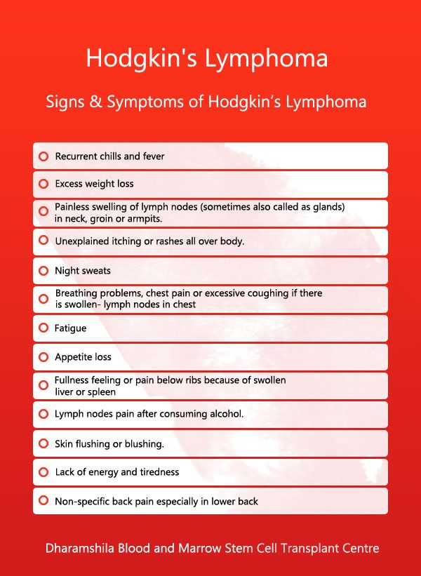 Signs & Symptoms of #Hodgkin's #Lymphoma