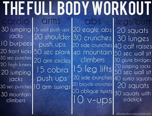 effortandsuccess:  THIS IS A HIGH INTENSITY WORKOUT Rest 5 seconds in between each exercise and 30 secons between every circuit.Stay hydrated!