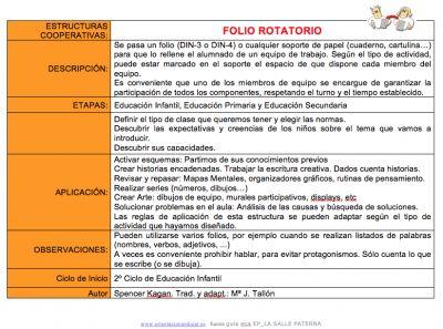 Estructuras cooperativas Educacion Infantil Folio rotatorio