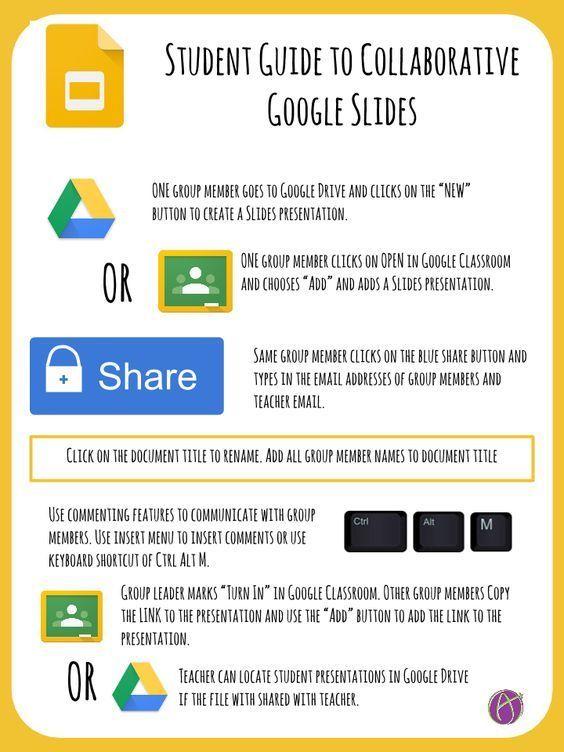 Guida per gli studenti su come collaborare con Google slide - Student Guide to Google Slides