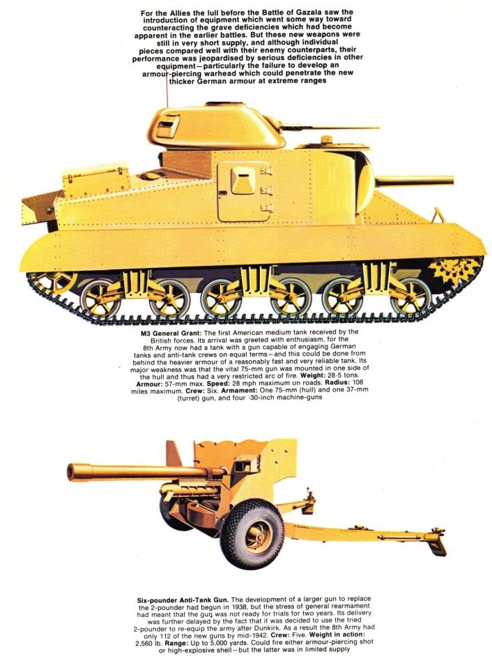 an analysis of the tank warfare in the united states armed forces Military strategy is a set of ideas implemented by military organizations to pursue  desired  the post-war peace as clausewitz stated, a successful military  strategy may be a means to an end, but it is not an end in itself  the british  under winston churchill developed tank warfare, with which they eventually won  the war.
