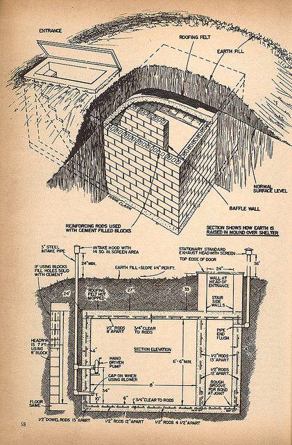 Underground shelter blueprints.